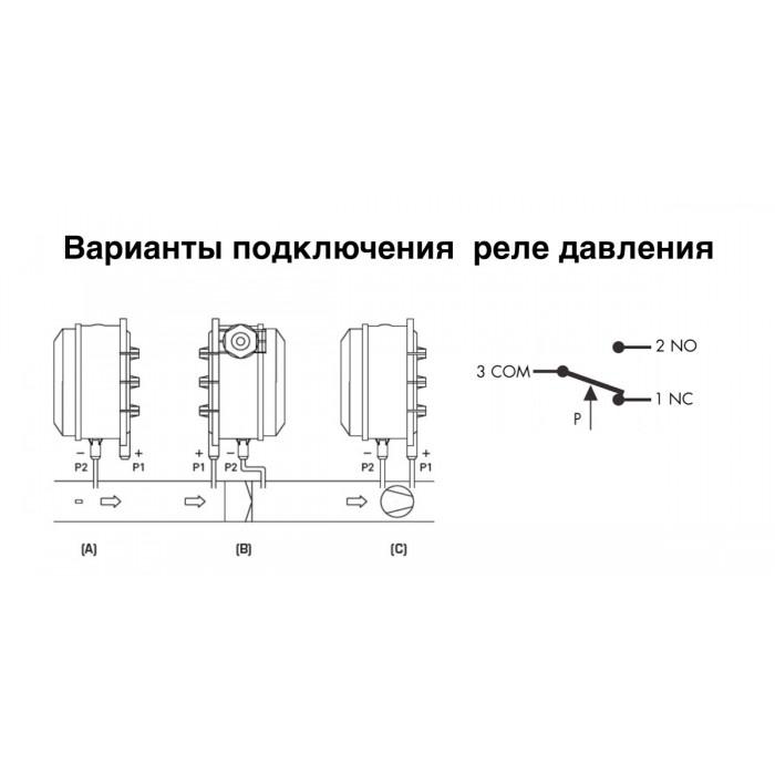 Реле дифференциального давления PS-1000
