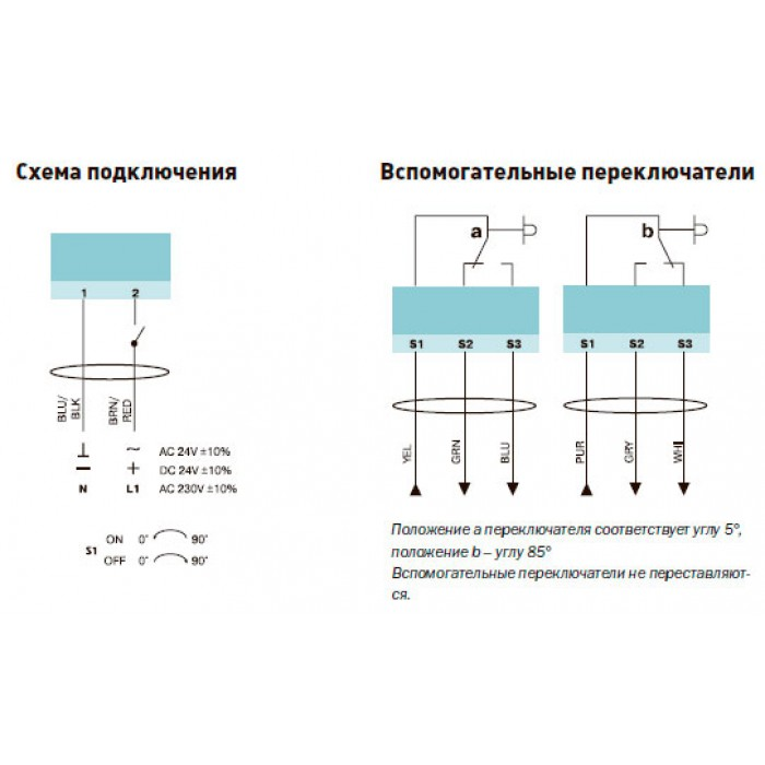 Электропривод TAFA 1-05S